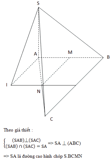 Khoảng cách giữa 2 đường thẳng chéo nhau trong không gian lớp 11