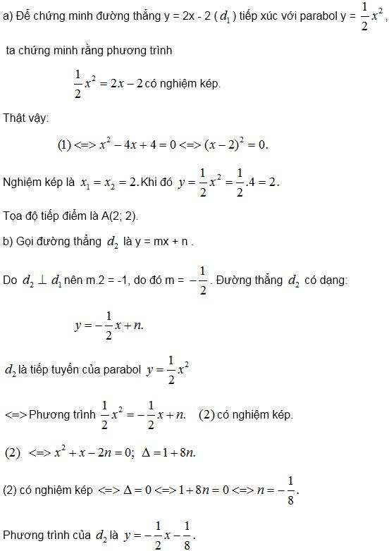 Biện luận nghiệm của phương trình bậc 2 bằng đồ thị