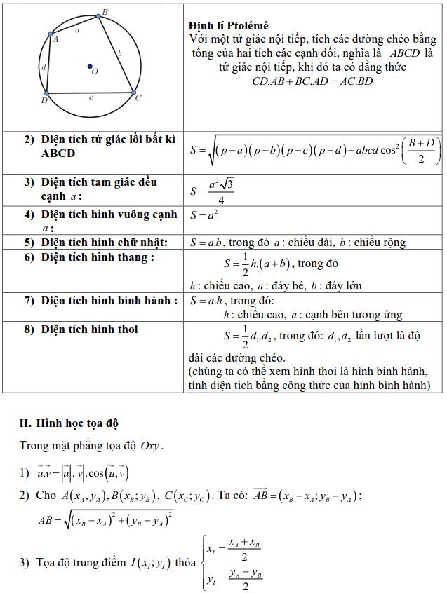 Công thức Hình học lớp 10 đầy đủ nhất