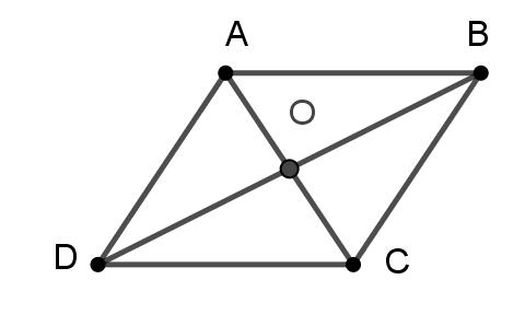 Lý thuyết & Bài tập đối xứng tâm - Hình học 8-1