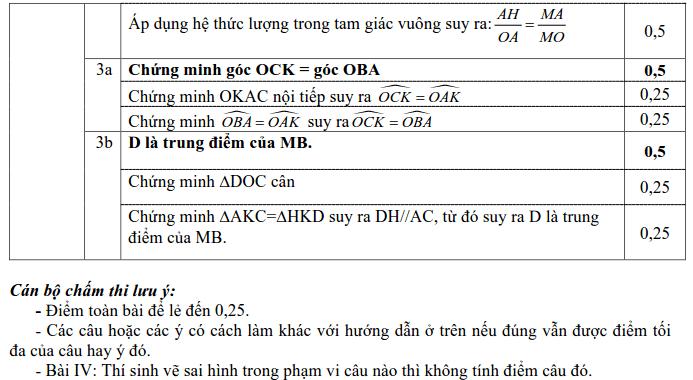 Đề thi thử vào 10 môn Toán lần 3 THCS Thái Thịnh 2021-2022 có đáp án