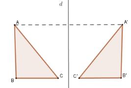 Tóm tắt lý thuyết cần nắm về phép đối xứng trong toán học-1