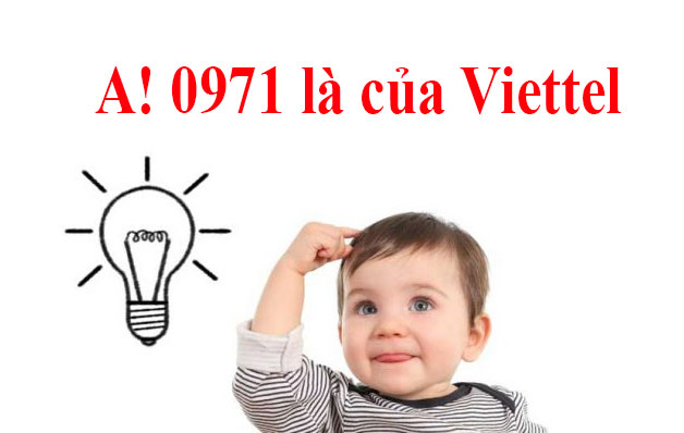 0971 là mạng gì? Tìm hiểu chi tiết ý nghĩa đầu số 0971